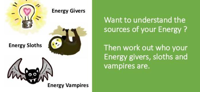energy-where